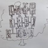 19. L'arbre généalogique de Pablo
